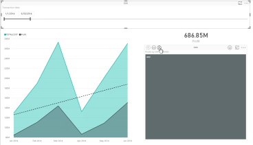 PowerBI - Projects profitability filter by date and drill down
